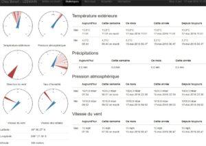 La météo en France - Mozilla Firefox